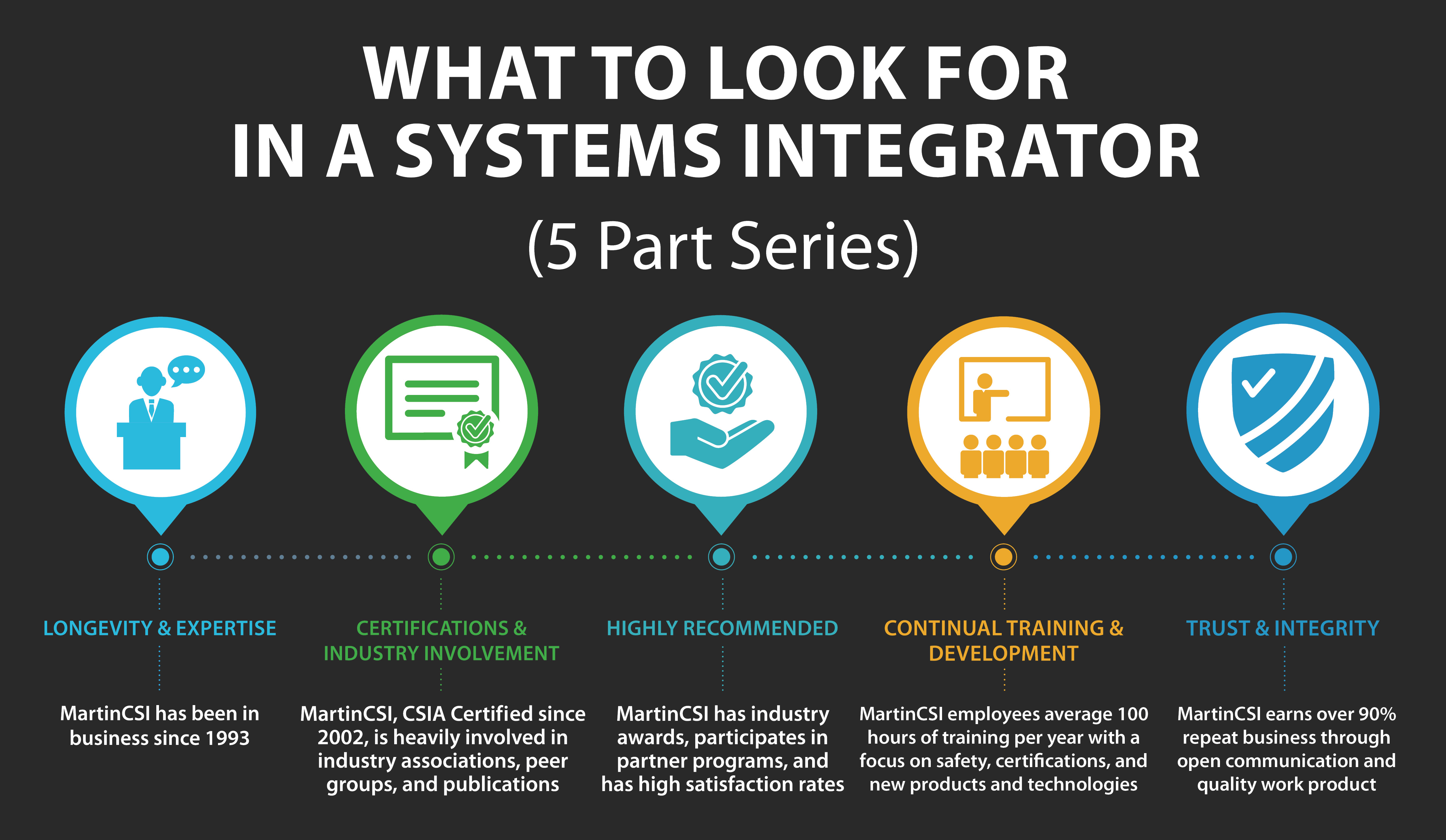 What To Look For In A Systems Integrator